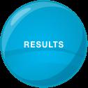 b2b-branding-results