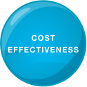 cost-effectiveness-branding